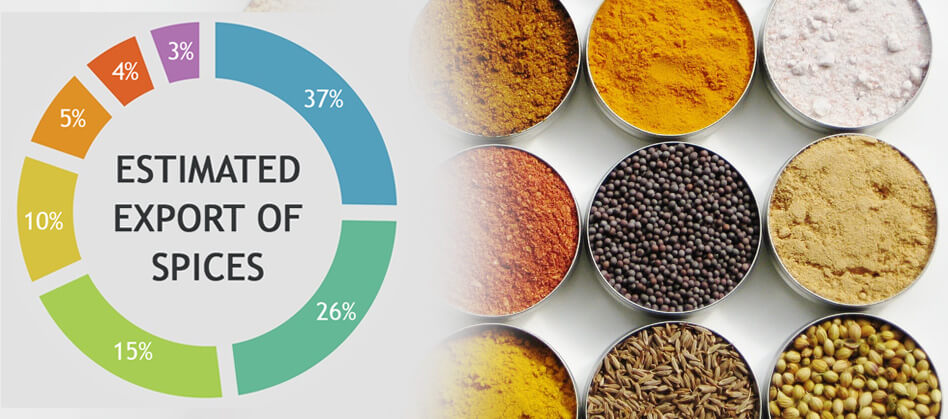 Check out our estimated export of spices. We offer wide range of Organic Indian whole spices at affordable price.